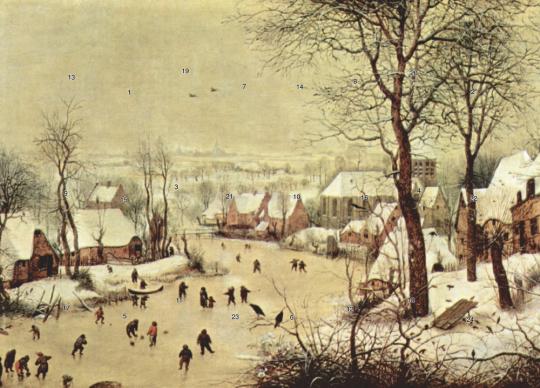 Adventskalender »Bruegel Winterlandschaft«.
