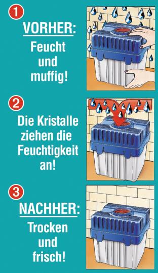 Feuchtigkeitskiller-Nachfüllpack.