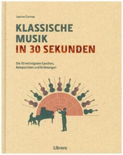 Klassische Musik in 30 Sekunden.