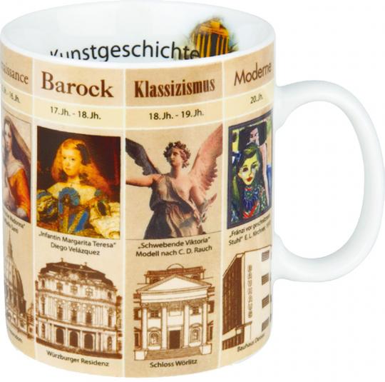 Wissensbecher Kunstgeschichte