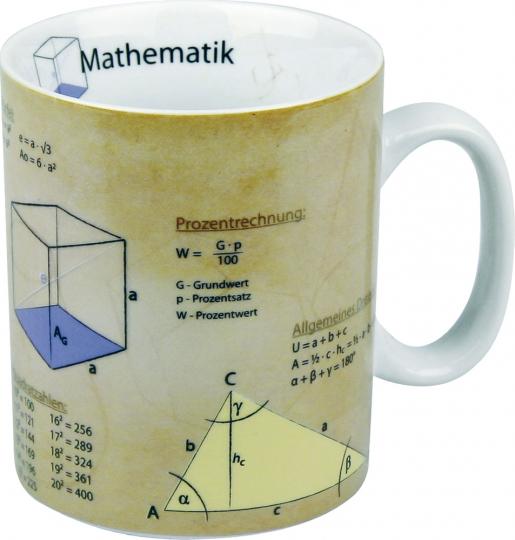 Wissensbecher Mathematik.