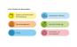 Der Anti-Krebs-Plan. Vorbeugen, unterstützen, nachsorgen mit den 6 Säulen der Gesundheit. Bild 2