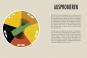 Bier brauen - einfacher geht's nicht. Eine Anleitung in Infografiken. Bild 3