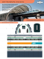 Papertoys: Züge. Mit 50 Modellen. Bild 3