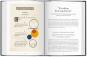 Oliver Byrne. Die ersten sechs Bücher der Elemente von Euklid. Bild 6